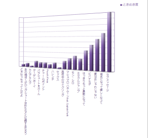 岡村靖幸トキメキグラフ2015年2