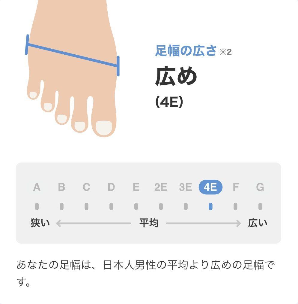 ZOZOマットの計測結果(足幅の広さ)の画像